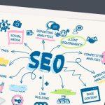 ¿Los directorios  web pueden ayudar a la mejora en el posicionamiento SEO?